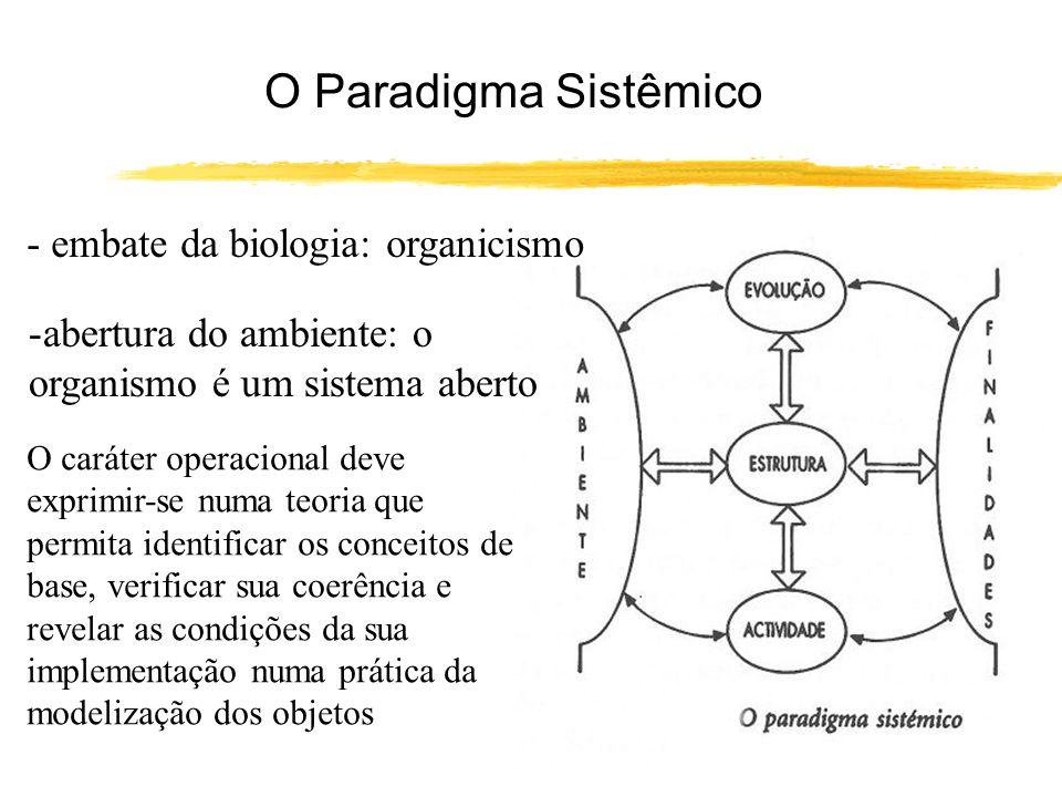 O Paradigma Sistêmico - embate da biologia: organicismo -abertura do ambiente: o organismo é um sistema aberto O caráter operacional deve exprimir-se