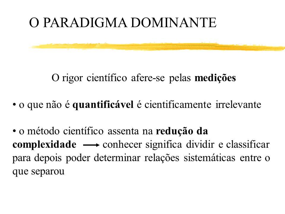 O PARADIGMA DOMINANTE O rigor científico afere-se pelas medições o que não é quantificável é cientificamente irrelevante o método científico assenta n