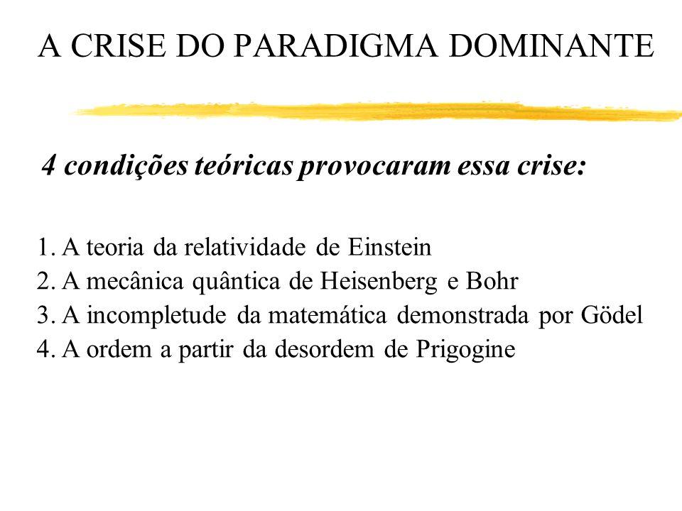 4 condições teóricas provocaram essa crise: 1. A teoria da relatividade de Einstein 2. A mecânica quântica de Heisenberg e Bohr 3. A incompletude da m