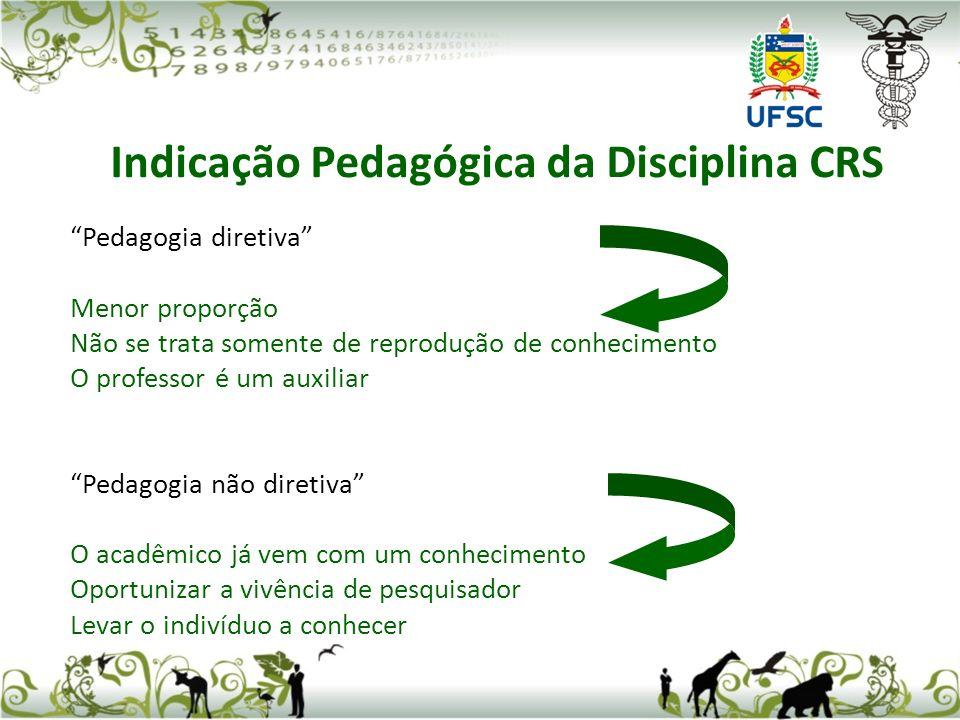 Pedagogia diretiva Menor proporção Não se trata somente de reprodução de conhecimento O professor é um auxiliar Pedagogia não diretiva O acadêmico já