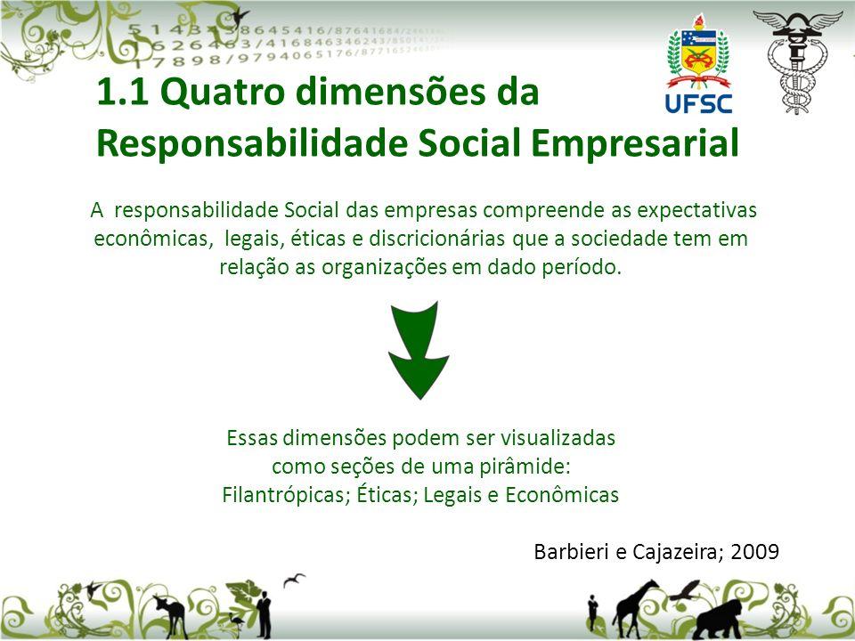 A responsabilidade Social das empresas compreende as expectativas econômicas, legais, éticas e discricionárias que a sociedade tem em relação as organizações em dado período.