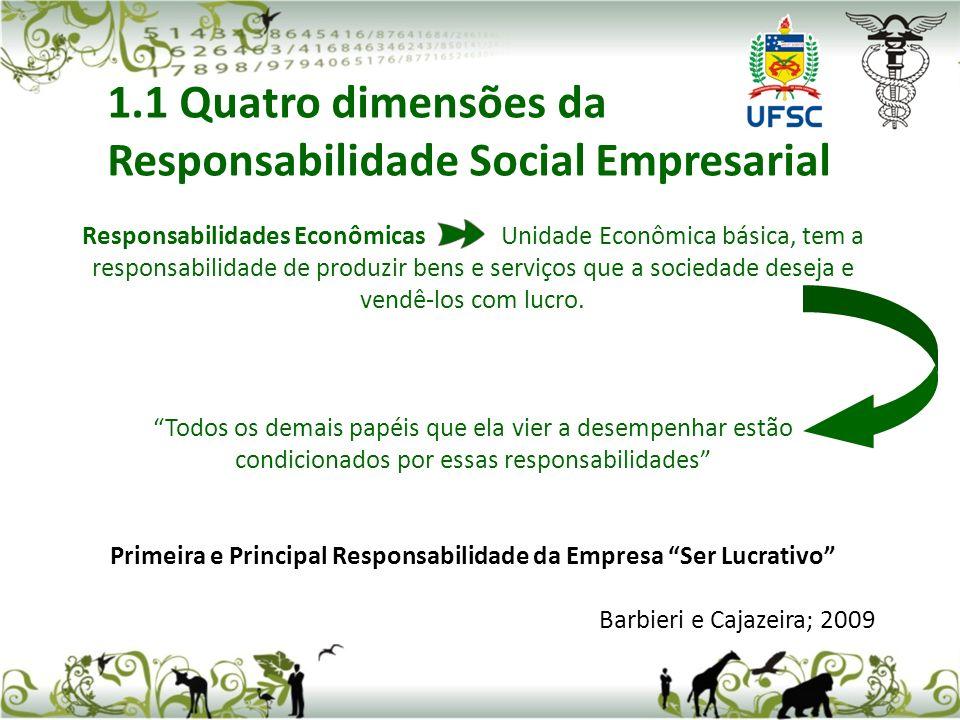 Responsabilidades Econômicas Unidade Econômica básica, tem a responsabilidade de produzir bens e serviços que a sociedade deseja e vendê-los com lucro.