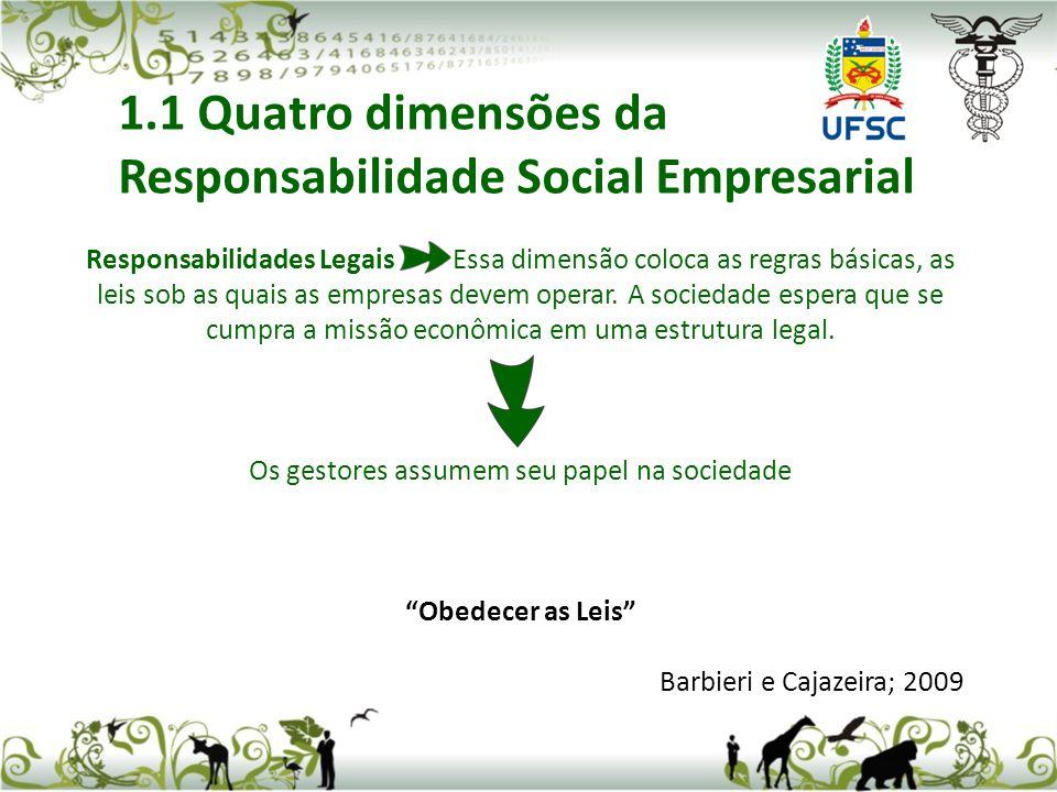 Responsabilidades Legais Essa dimensão coloca as regras básicas, as leis sob as quais as empresas devem operar.