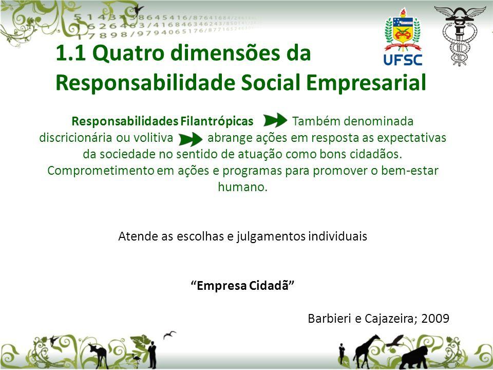 Responsabilidades Filantrópicas Também denominada discricionária ou volitiva abrange ações em resposta as expectativas da sociedade no sentido de atuação como bons cidadãos.