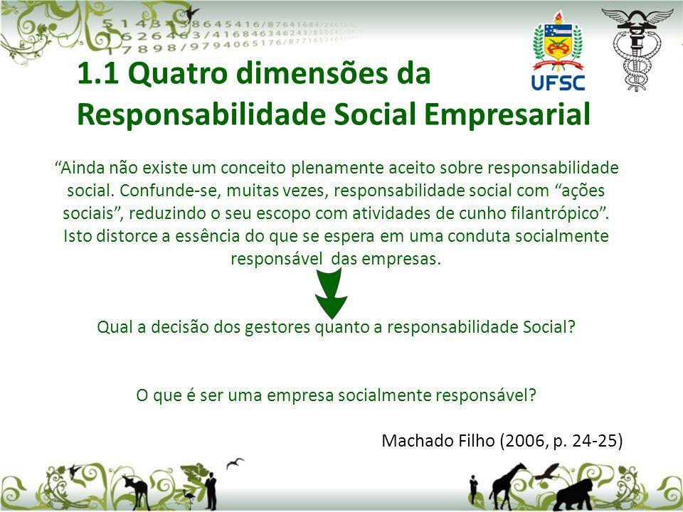Ainda não existe um conceito plenamente aceito sobre responsabilidade social.