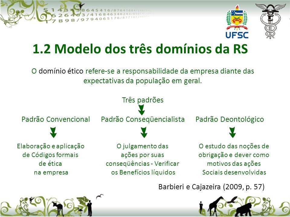 O domínio ético refere-se a responsabilidade da empresa diante das expectativas da população em geral. Três padrões Padrão Convencional Padrão Conseqü
