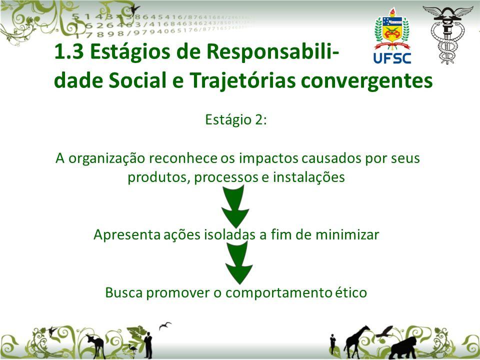 Estágio 2: A organização reconhece os impactos causados por seus produtos, processos e instalações Apresenta ações isoladas a fim de minimizar Busca promover o comportamento ético 1.3 Estágios de Responsabili- dade Social e Trajetórias convergentes