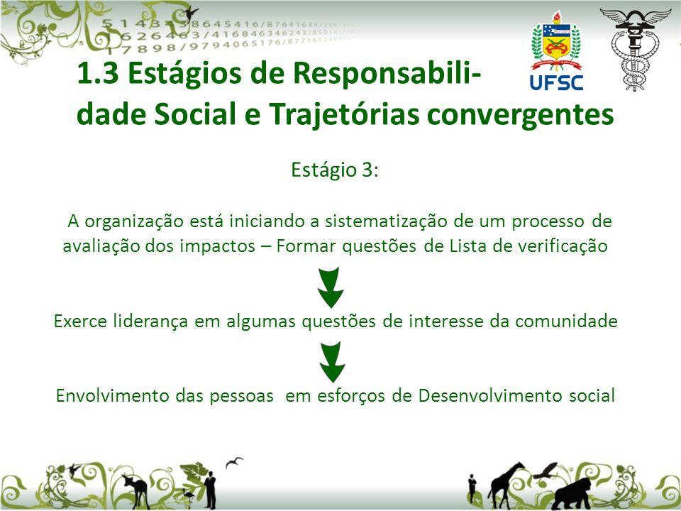 Estágio 3: A organização está iniciando a sistematização de um processo de avaliação dos impactos – Formar questões de Lista de verificação Exerce liderança em algumas questões de interesse da comunidade Envolvimento das pessoas em esforços de Desenvolvimento social 1.3 Estágios de Responsabili- dade Social e Trajetórias convergentes