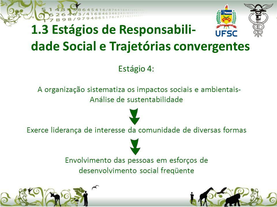 Estágio 4: A organização sistematiza os impactos sociais e ambientais- Análise de sustentabilidade Exerce liderança de interesse da comunidade de diversas formas Envolvimento das pessoas em esforços de desenvolvimento social freqüente 1.3 Estágios de Responsabili- dade Social e Trajetórias convergentes