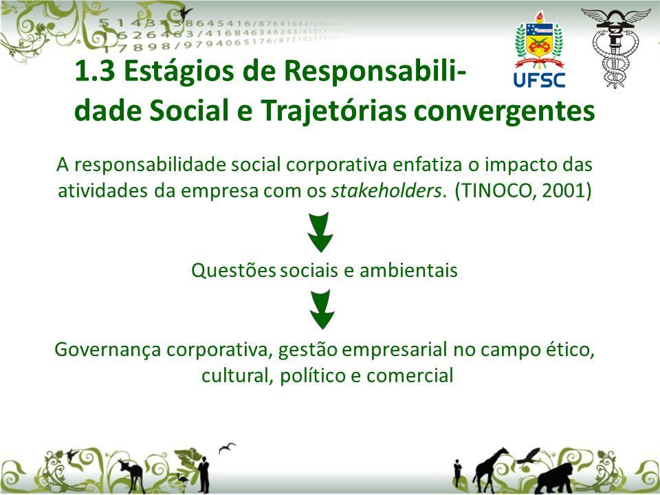 A responsabilidade social corporativa enfatiza o impacto das atividades da empresa com os stakeholders. (TINOCO, 2001) Questões sociais e ambientais G