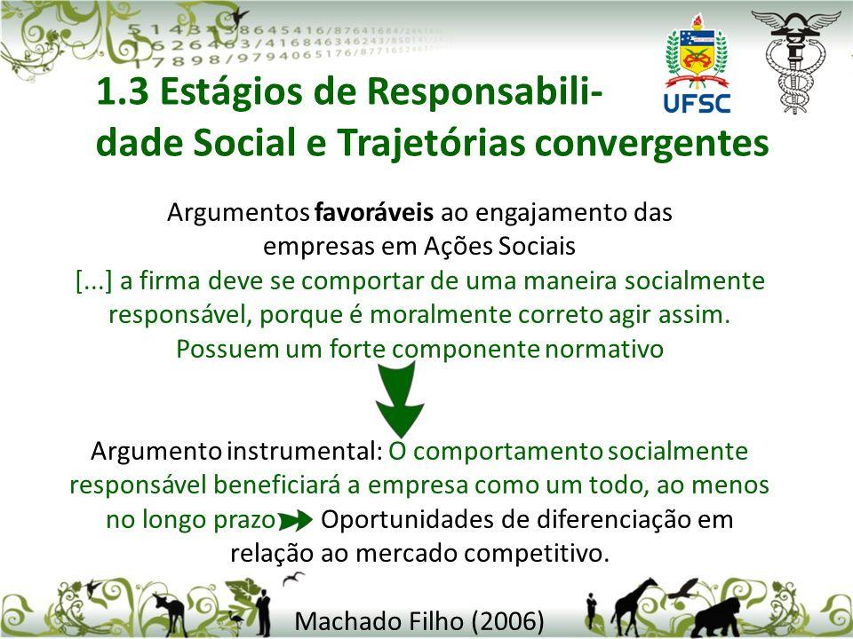 Argumentos favoráveis ao engajamento das empresas em Ações Sociais [...] a firma deve se comportar de uma maneira socialmente responsável, porque é moralmente correto agir assim.