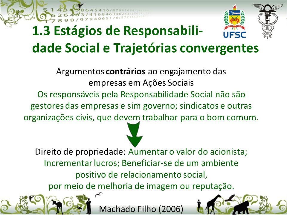 Argumentos contrários ao engajamento das empresas em Ações Sociais Os responsáveis pela Responsabilidade Social não são gestores das empresas e sim governo; sindicatos e outras organizações civis, que devem trabalhar para o bom comum.