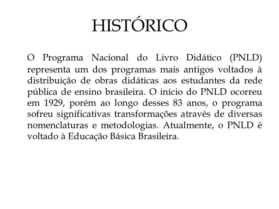 HISTÓRICO O Programa Nacional do Livro Didático (PNLD) representa um dos programas mais antigos voltados à distribuição de obras didáticas aos estudantes da rede pública de ensino brasileira.