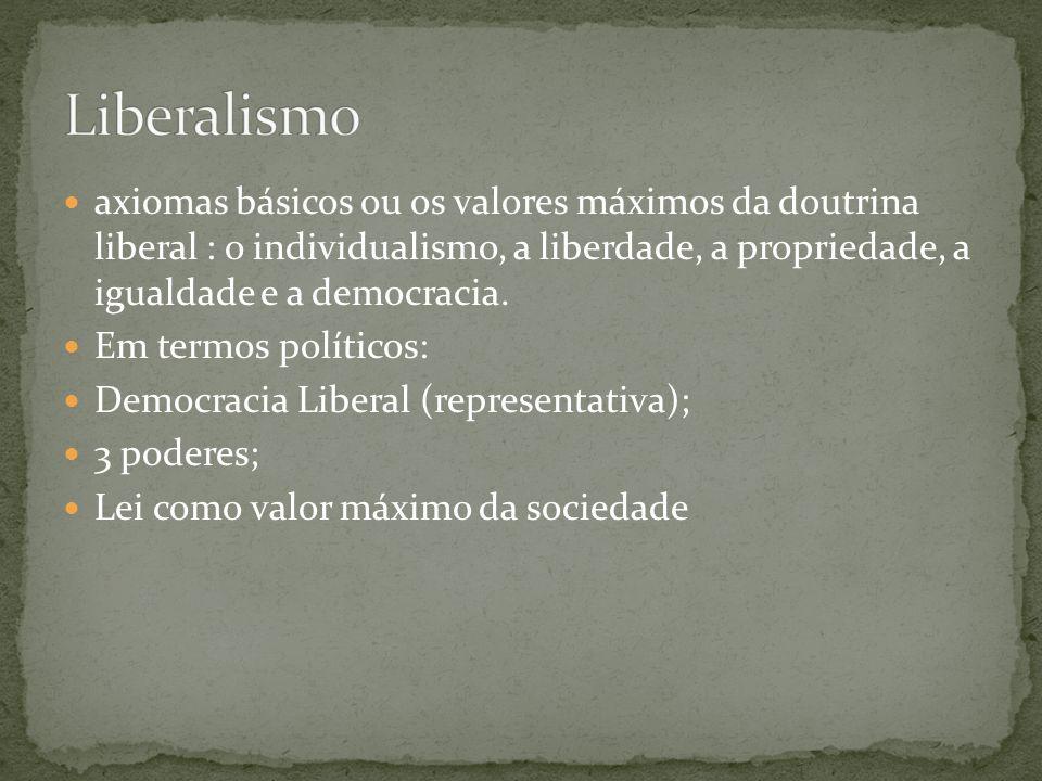 axiomas básicos ou os valores máximos da doutrina liberal : o individualismo, a liberdade, a propriedade, a igualdade e a democracia.