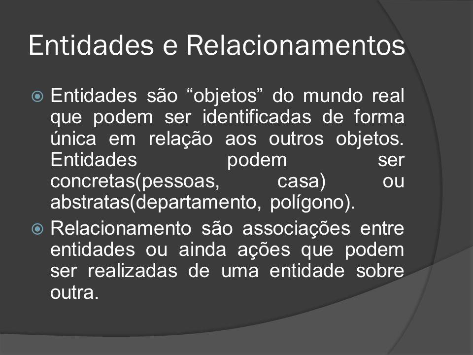 Entidades e Relacionamentos Entidades são objetos do mundo real que podem ser identificadas de forma única em relação aos outros objetos. Entidades po