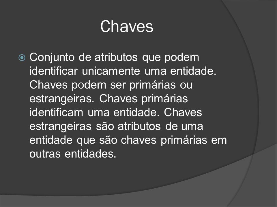 Chaves Conjunto de atributos que podem identificar unicamente uma entidade. Chaves podem ser primárias ou estrangeiras. Chaves primárias identificam u