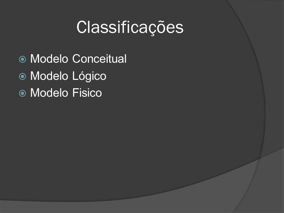 Classificações Modelo Conceitual Modelo Lógico Modelo Fisico