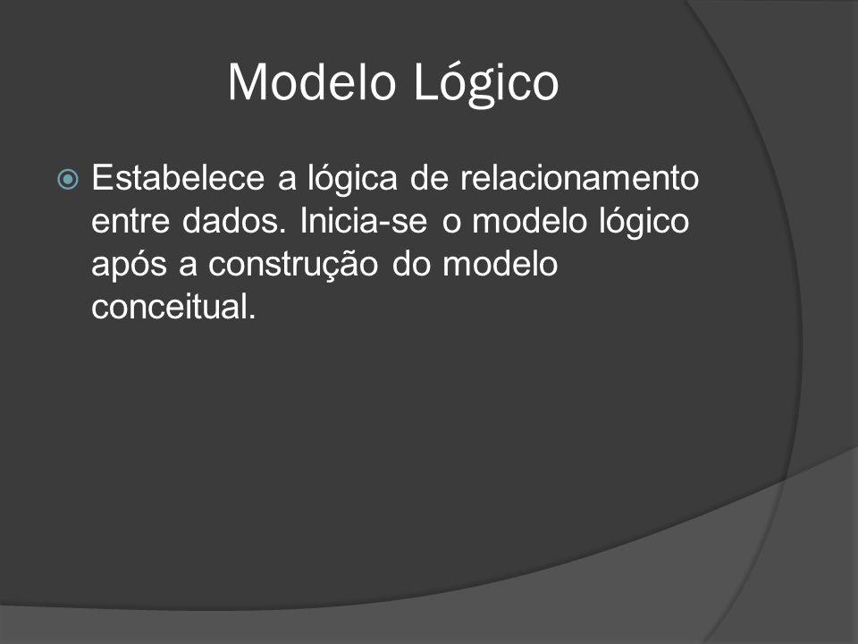Modelo Lógico Estabelece a lógica de relacionamento entre dados. Inicia-se o modelo lógico após a construção do modelo conceitual.