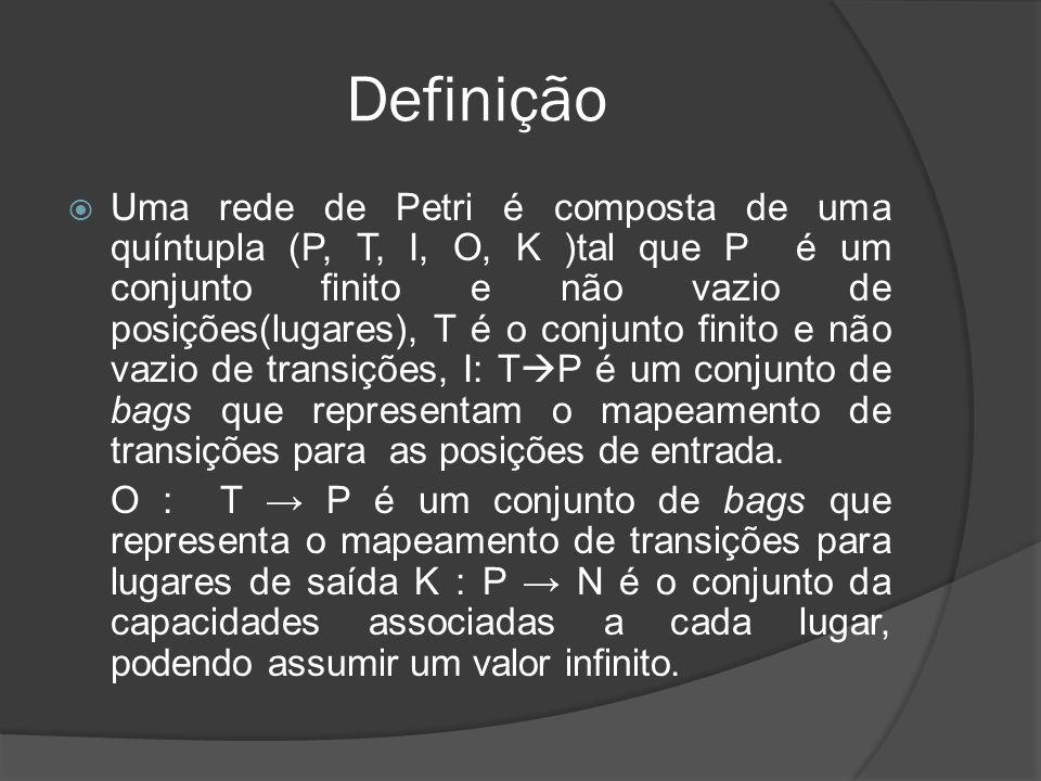 Definição Uma rede de Petri é composta de uma quíntupla (P, T, I, O, K )tal que P é um conjunto finito e não vazio de posições(lugares), T é o conjunt
