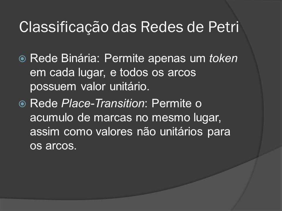 Classificação das Redes de Petri Rede Binária: Permite apenas um token em cada lugar, e todos os arcos possuem valor unitário. Rede Place-Transition: