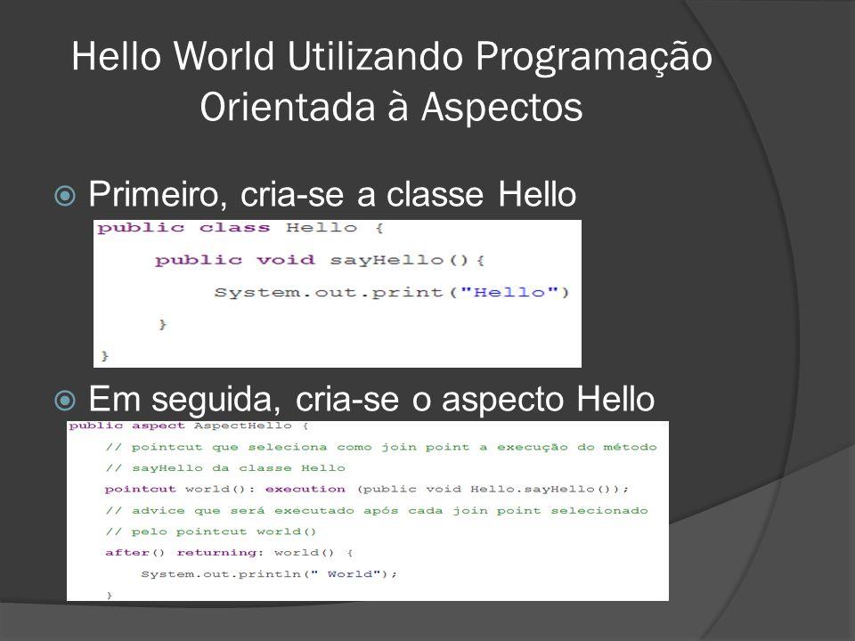 Hello World Utilizando Programação Orientada à Aspectos Primeiro, cria-se a classe Hello Em seguida, cria-se o aspecto Hello