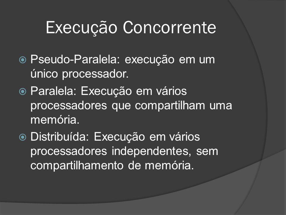 Execução Concorrente Pseudo-Paralela: execução em um único processador. Paralela: Execução em vários processadores que compartilham uma memória. Distr