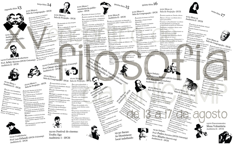 F ilosofia como Kampfplatz H eidegger e a experiência da linguagem I nterpretações heideggerianas sobre Descartes, e sua implicação na ciência O conce