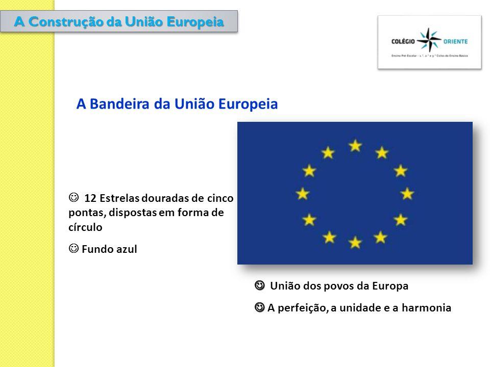 12 Estrelas douradas de cinco pontas, dispostas em forma de círculo Fundo azul União dos povos da Europa A perfeição, a unidade e a harmonia A Bandeir
