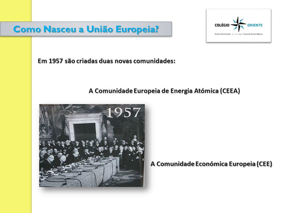 A Comunidade Europeia de Energia Atómica (CEEA) A Comunidade Europeia de Energia Atómica (CEEA) Em 1957 são criadas duas novas comunidades: A Comunida