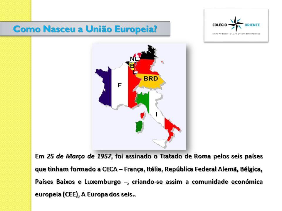 Países Fundadores 1º Alargamento (1973) Estónia, Letónia, Lituânia, Polónia, República Checa, Eslováquia, Hungria, Eslovénia, Malta e Chipre 2º Alargamento (1980) 3º Alargamento (1986) 4º Alargamento (1995) 5º Alargamento (2004)