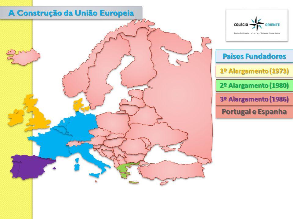 Países Fundadores 1º Alargamento (1973) Portugal e Espanha 2º Alargamento (1980) 3º Alargamento (1986)