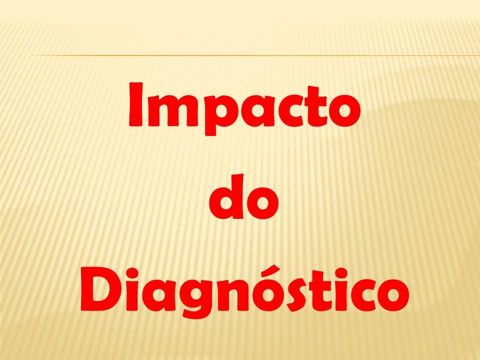 Impacto do Diagnóstico