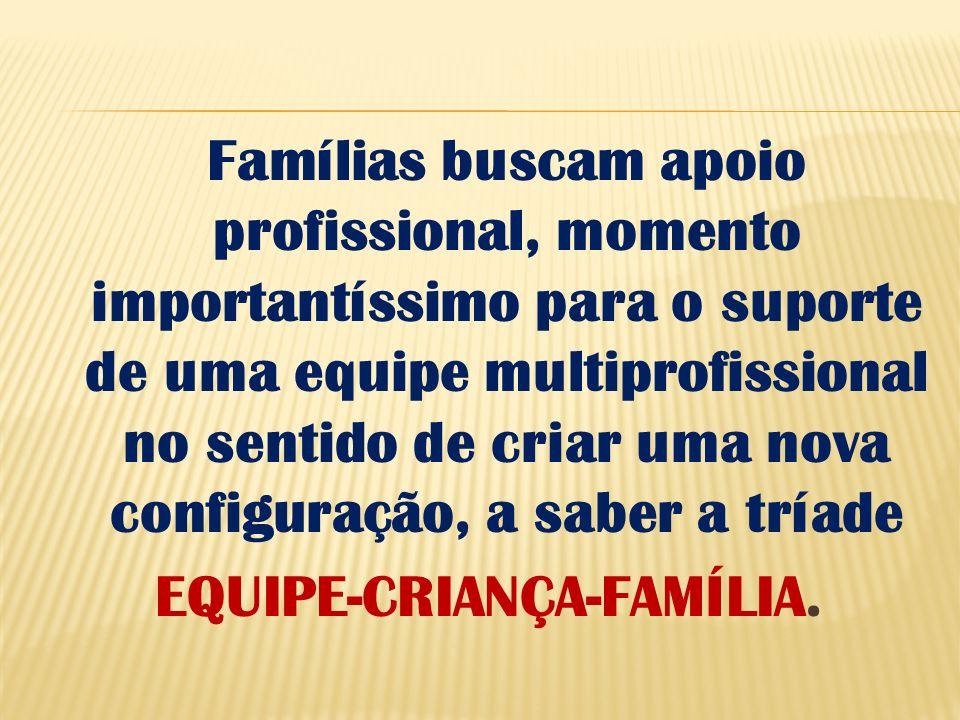 Famílias buscam apoio profissional, momento importantíssimo para o suporte de uma equipe multiprofissional no sentido de criar uma nova configuração,