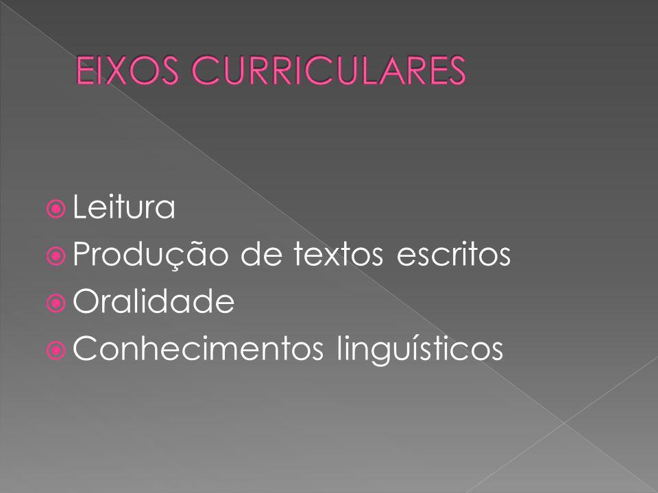 Leitura Produção de textos escritos Oralidade Conhecimentos linguísticos