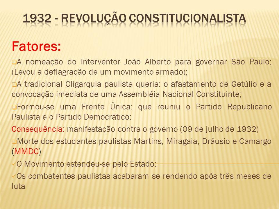 Fatores: A nomeação do Interventor João Alberto para governar São Paulo; (Levou a deflagração de um movimento armado); A tradicional Oligarquia paulis