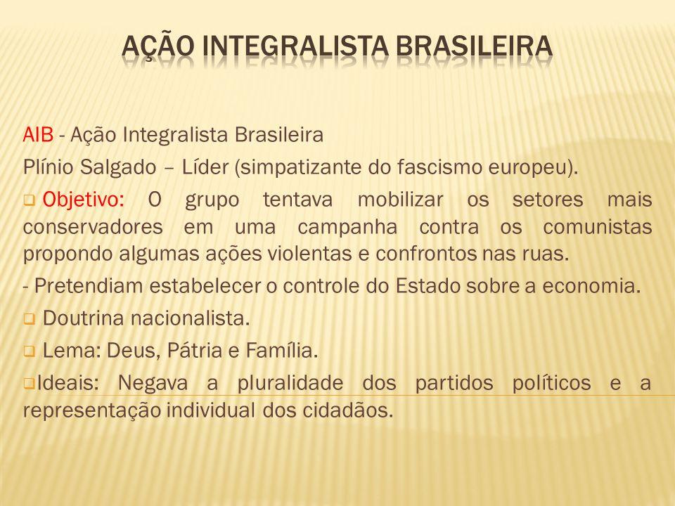 AIB - Ação Integralista Brasileira Plínio Salgado – Líder (simpatizante do fascismo europeu). Objetivo: O grupo tentava mobilizar os setores mais cons