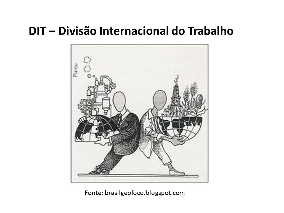 DIT – Divisão Internacional do Trabalho Fonte: brasilgeofoco.blogspot.com
