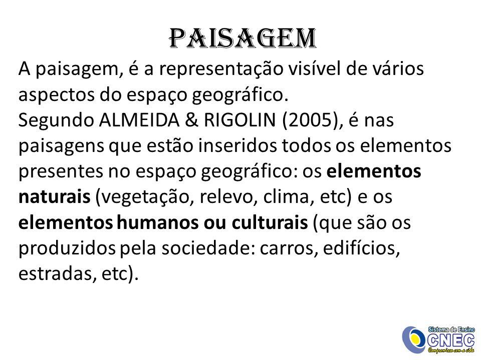 paisagem A paisagem, é a representação visível de vários aspectos do espaço geográfico. Segundo ALMEIDA & RIGOLIN (2005), é nas paisagens que estão in
