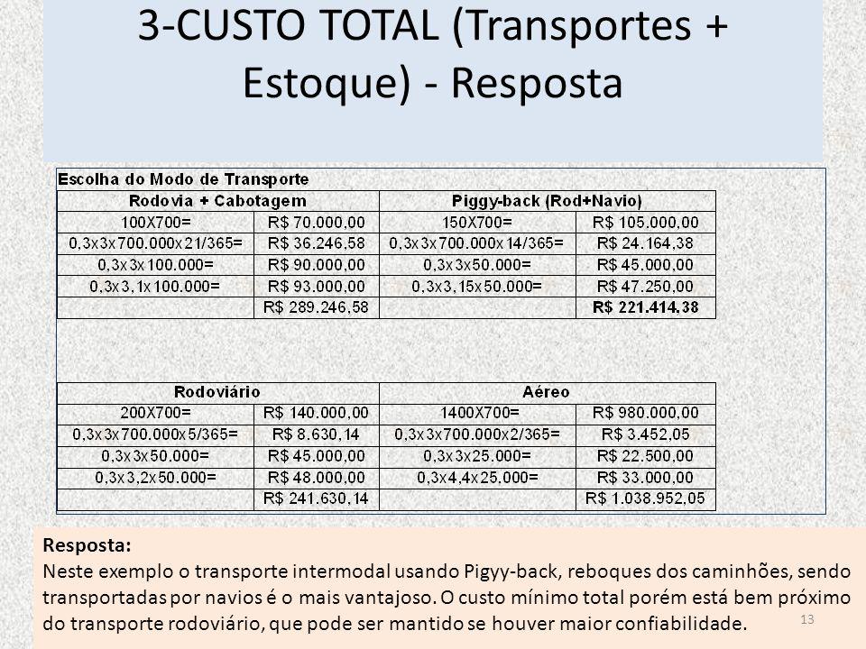 3-CUSTO TOTAL (Transportes + Estoque) - Resposta Resposta: Neste exemplo o transporte intermodal usando Pigyy-back, reboques dos caminhões, sendo tran