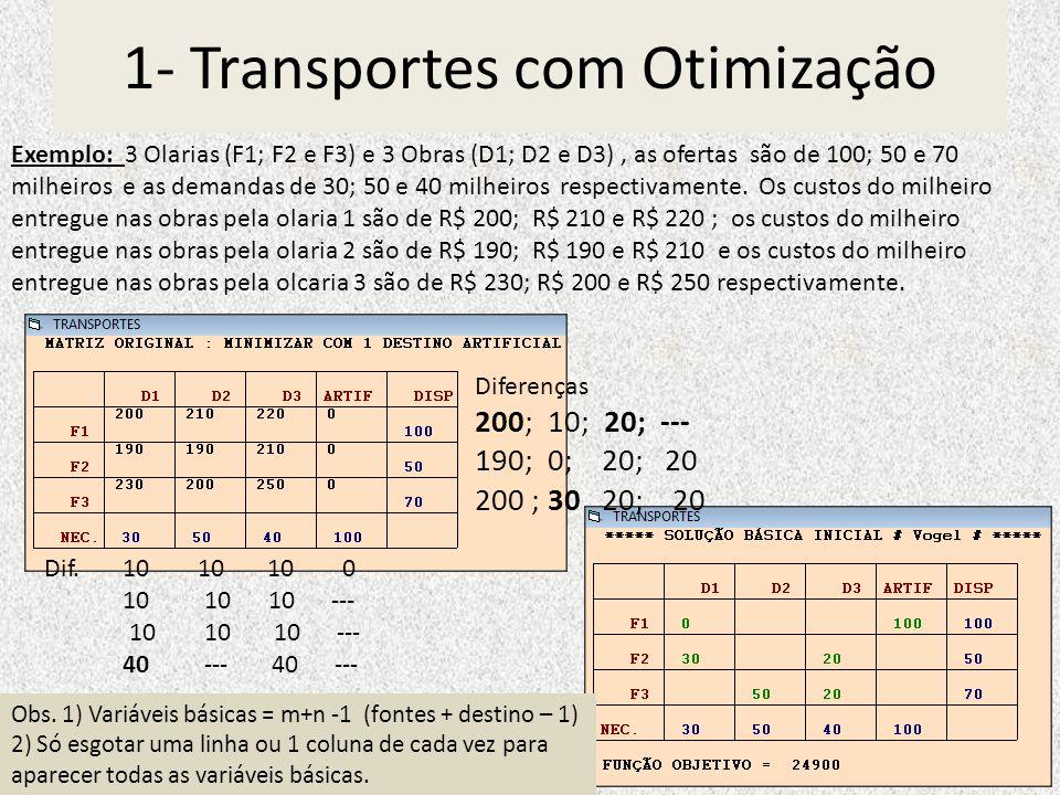 1- Transportes com Otimização 2 Exemplo: 3 Olarias (F1; F2 e F3) e 3 Obras (D1; D2 e D3), as ofertas são de 100; 50 e 70 milheiros e as demandas de 30