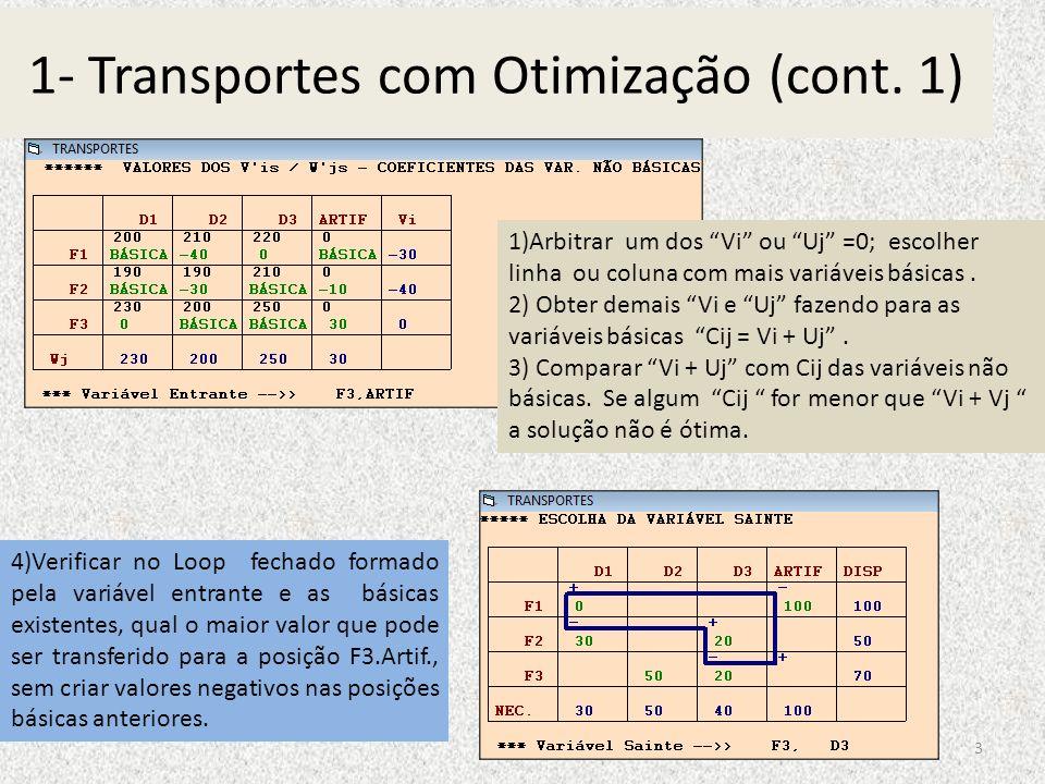 1- Transportes com Otimização (cont. 1) 3 4)Verificar no Loop fechado formado pela variável entrante e as básicas existentes, qual o maior valor que p