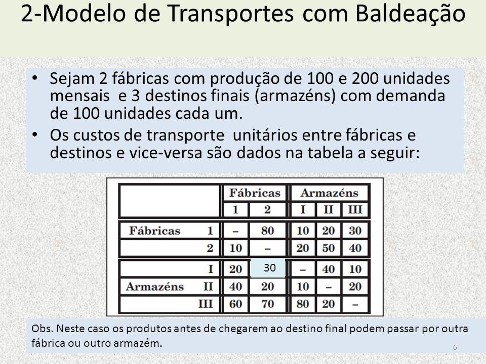 2-Modelo de Transportes com Baldeação Sejam 2 fábricas com produção de 100 e 200 unidades mensais e 3 destinos finais (armazéns) com demanda de 100 un
