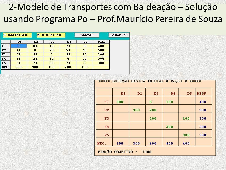 2-Modelo de Transportes com Baldeação – Solução usando Programa Po – Prof.Maurício Pereira de Souza 8