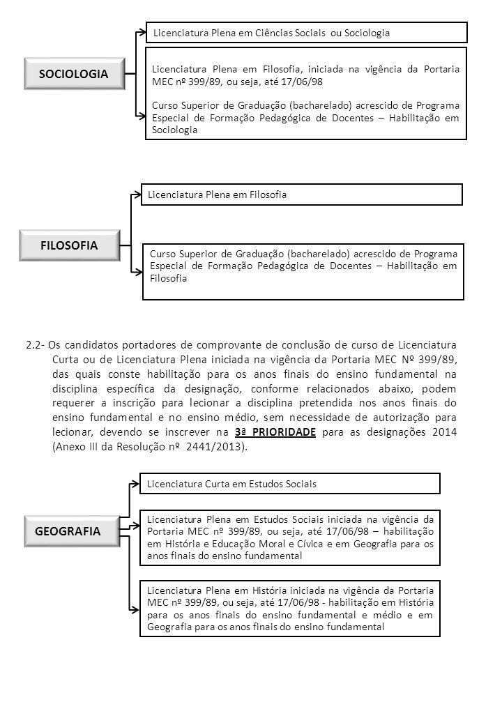 SOCIOLOGIA Licenciatura Plena em Ciências Sociais ou Sociologia FILOSOFIA Licenciatura Plena em Filosofia Curso Superior de Graduação (bacharelado) ac