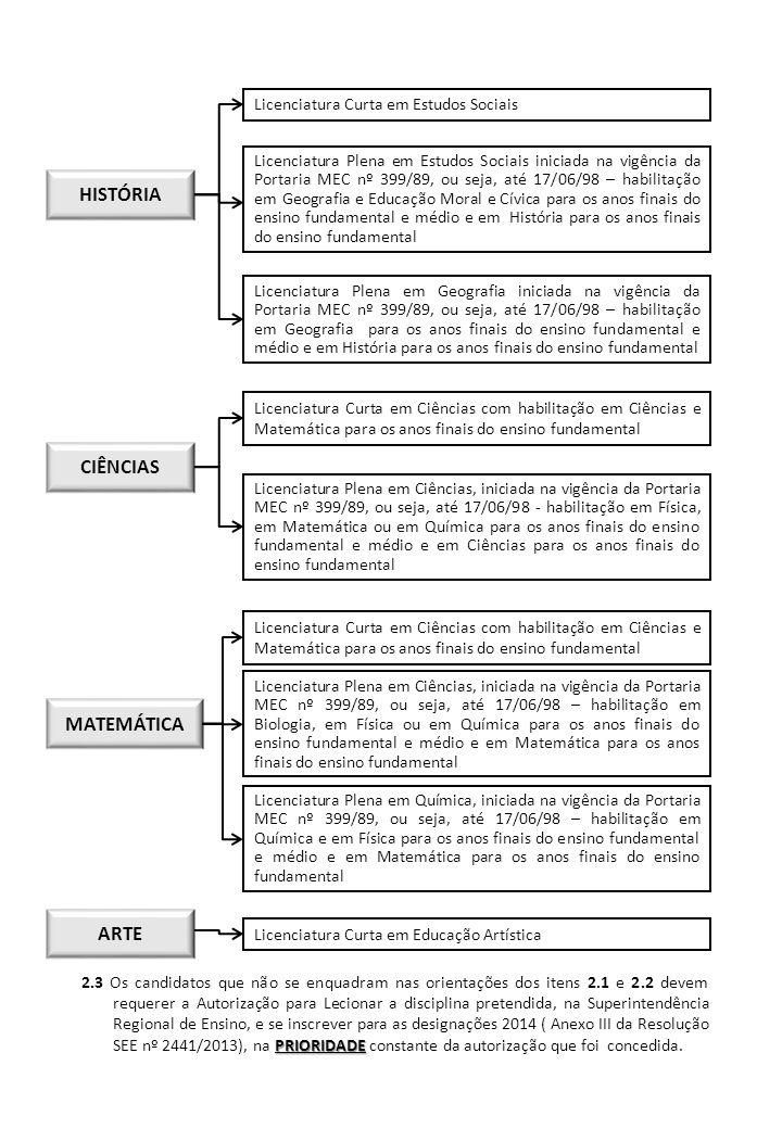 HISTÓRIA Licenciatura Curta em Estudos Sociais Licenciatura Plena em Estudos Sociais iniciada na vigência da Portaria MEC nº 399/89, ou seja, até 17/0
