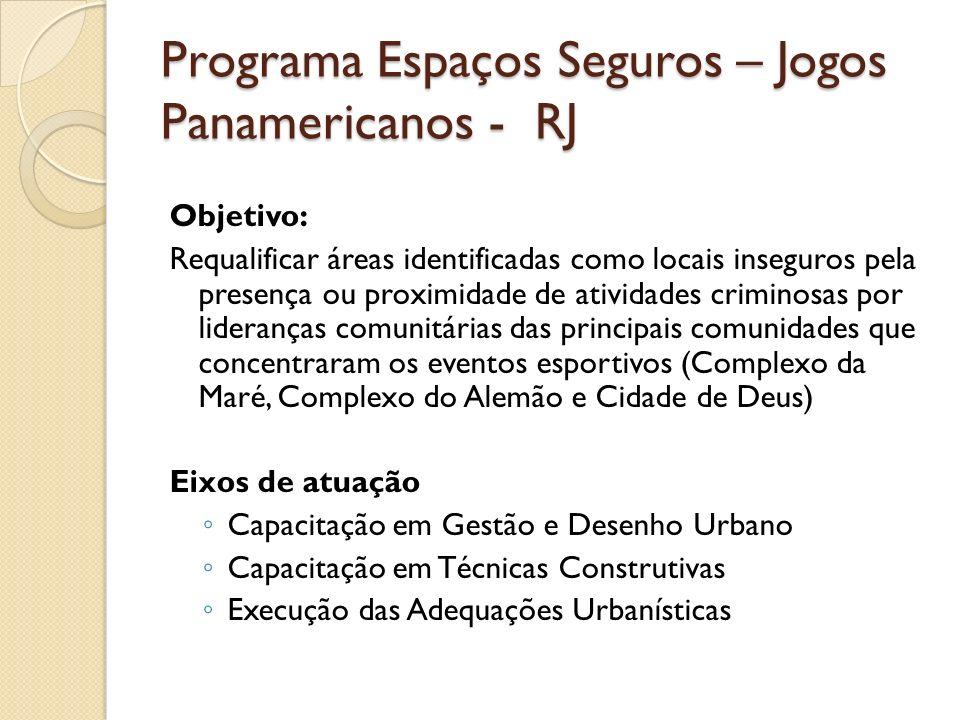 Programa Espaços Seguros – Jogos Panamericanos - RJ Objetivo: Requalificar áreas identificadas como locais inseguros pela presença ou proximidade de a