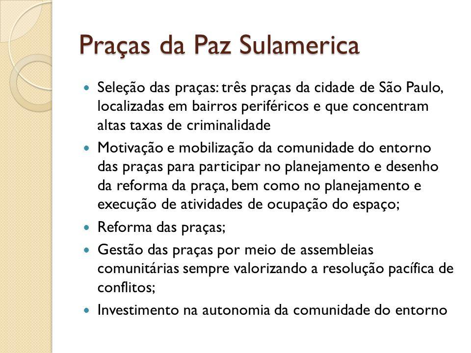 Prometropole - RMR Iniciativa do Estado de Pernambuco, executado pela Agência Estadual de Planejamento e Pesquisas - CONDEPE/FIDEM, em cooperação com a Companhia Pernambucana de Saneamento - COMPESA e com entidades da administração direta e indireta das Prefeituras de Recife e de Olinda.
