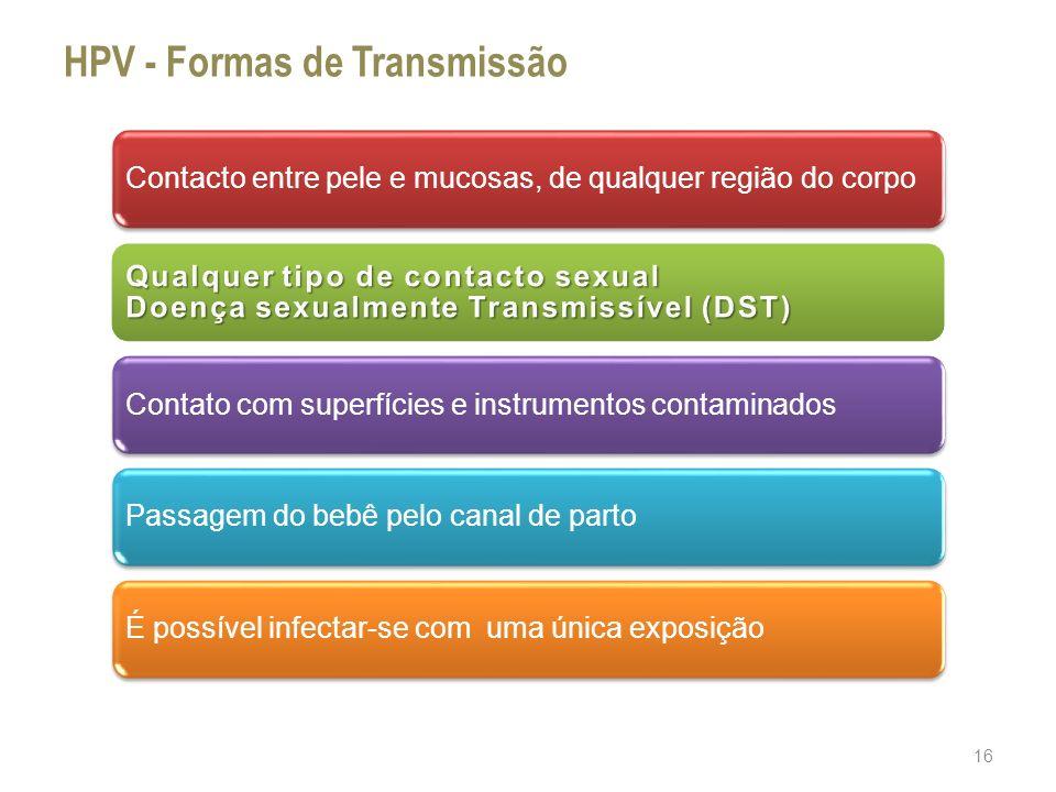 HPV - Formas de Transmissão 16 Contacto entre pele e mucosas, de qualquer região do corpo Contato com superfícies e instrumentos contaminados Passagem
