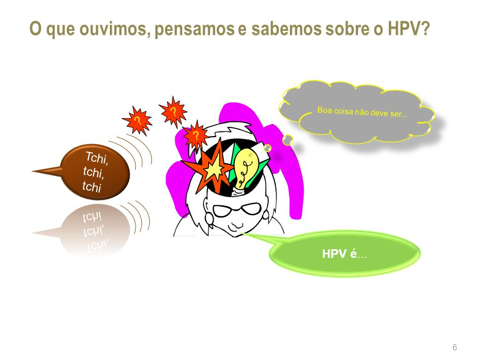 O que ouvimos, pensamos e sabemos sobre o HPV? 6 HPV é... Boa coisa não deve ser... ? ? ?