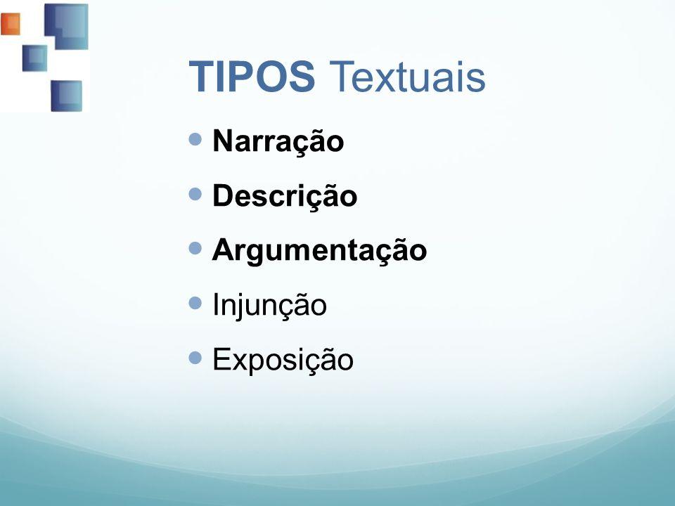TIPOS Textuais Narração Descrição Argumentação Injunção Exposição